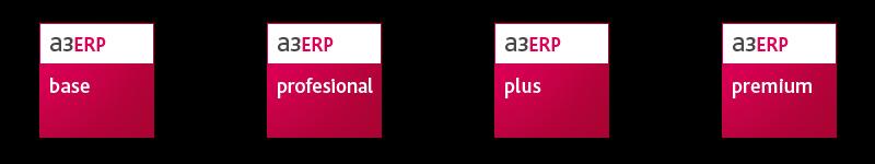Versiones de a3ERP